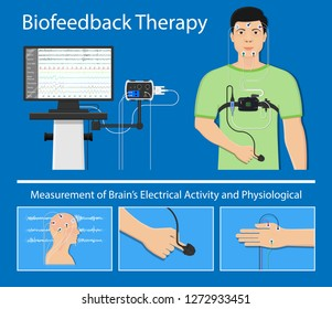 Biofeedback Neurofeedback care disorders central nervous system function equipment problem Therapist neurotherapy instrument stress relaxation relax electrode body function Psychophysiology