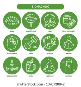 Biohacking icons set in thin line style