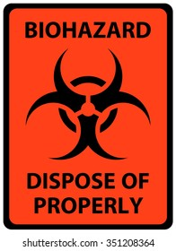 Biohazard Dispose of Properly Sign. Biohazards and Bloodborne Pathogen signs warn of potential exposure to a wide range of severe biological hazards.