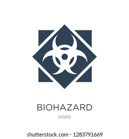 biohazard icon vector on white background, biohazard trendy filled icons from Signs collection, biohazard vector illustration
