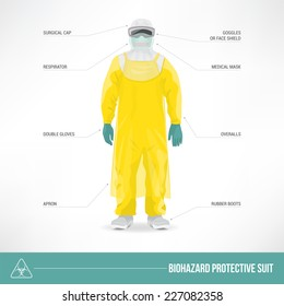 Biohazard protective suit and safety equipment