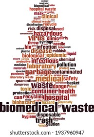 Biomedical waste word cloud concept. Collage made of words about biomedical waste. Vector illustration