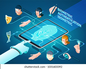Biometric authentication methods isometric composition  with mobile device fingerprint identification dna match  and facial recognition vector illustration