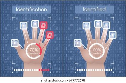 Biometric Identification. Graphic design / illustration on the subject of 'Biometric Verifications Technology'.