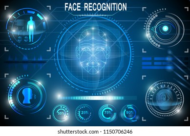 Biometric Identification or Recognition System of Person. Face ID. Set HUD Elements