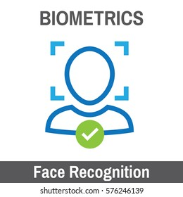 Biometric Scanning Facial Recognition