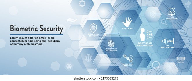 Biometric Scanning Web Banner w DNA, fingerprint, voice scan, tattoo barcode, etc