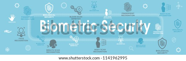 Biometric Scanning Web Banner W Dna Stock Vector (Royalty Free