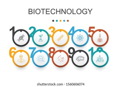 Biotechnology Infographic design template.DNA, Science, bioengineering, biology simple icons