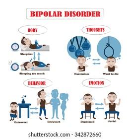 Bipolar Symptoms Sick man Info Graphic.vector illustration