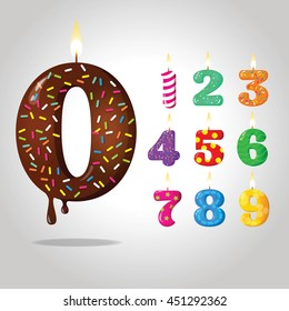 Birthday candles number.