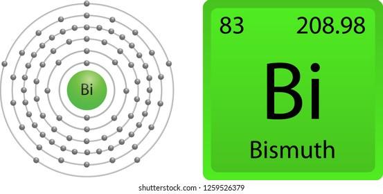 Bismuth Atom Shell