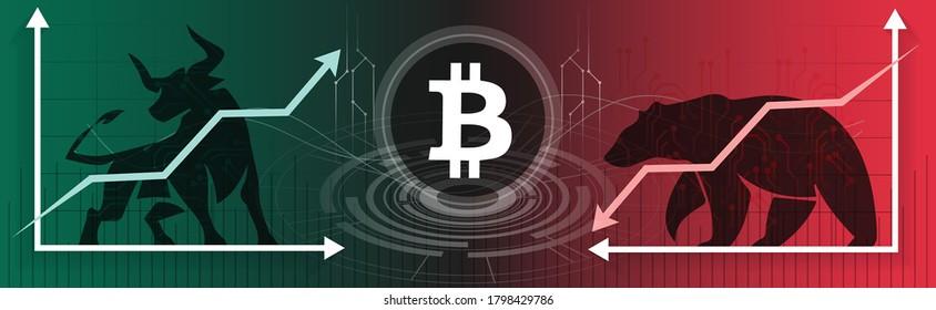 bitcoin bull bear)