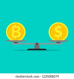 Bitcoin and dollar on scales. Balance of money and cryptocurrency.