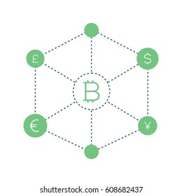 Bitcoin easy exchange between different currencies