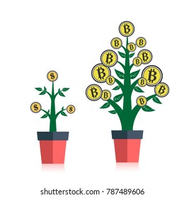 Bitcoin investment vs the Dollar concept. Large return of investment for Bitcoin compared to the Dollar.
