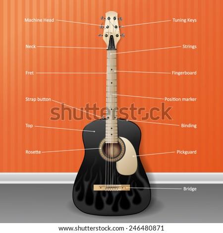 Black Acoustic Guitar On Orange Background Stock Vector Royalty