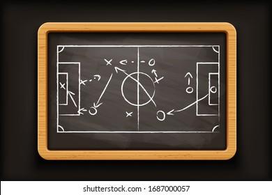 black blackboard with football plan