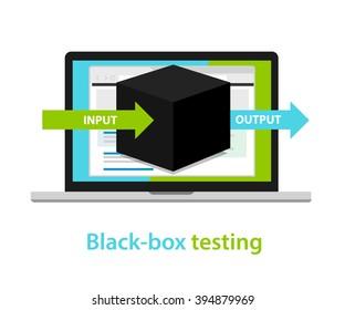black box testing input output process  software development process methodology