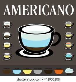 Black coffee or Americano. A mixture between espresso shot put hot water. Is a favorite for those who love the taste of coffee.