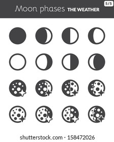 Black icons about the weather. Moon phases