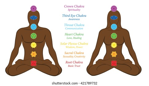 Black people meditating in yoga position with names and meanings of the seven main chakras on their body. Isolated vector illustration on white background.