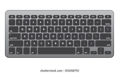 Keyboard Shortcut Images Stock Photos Vectors Shutterstock