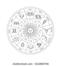 Black and white horoscope circle with zodiac signs symbols vector illustration in sketch style isolated on white background. Astrological constellations by month of birth.