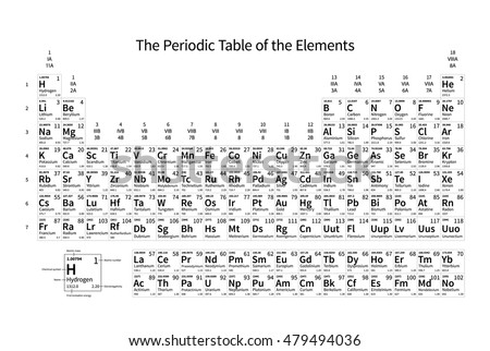 Black White Monochrome Periodic Table Elements Stock Vector Royalty