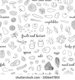 Black and white seamless pattern with hand drawn outline paleo diet foods and lettering.
