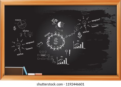 Blackboard for the background