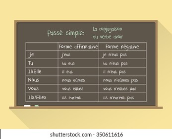 "Blackboard. Flat style. French grammar - verb ""to have"" in ""Passe simple"" Tense"