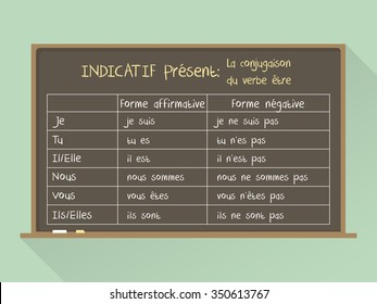 "Blackboard. Flat style. French grammar - verb ""to be"" in ""Indicatif Present"" Tense"