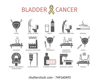 Bladder Cancer. Symptoms, Causes, Treatment. Flat icons set. Vector signs for web graphics