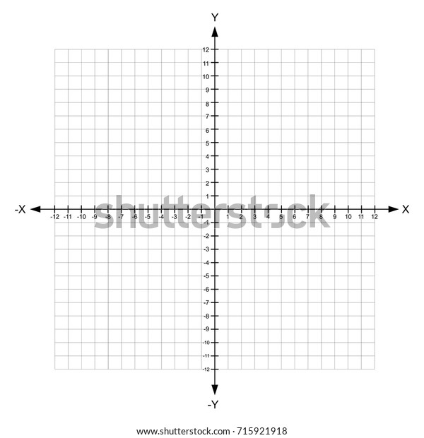Blank X Y Axis Cartesian Coordinate Stock Vector (Royalty