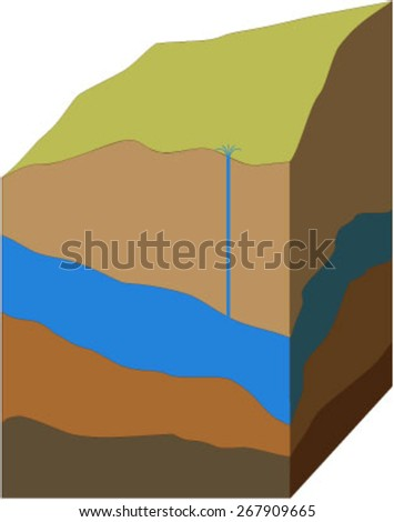 Block Diagram Geological Section Groundwater Stock Vector Royalty