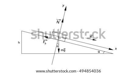 inclined plane simple machine easy block on inclined plane simple machines forces acting upon an object block on inclined plane simple machines stock vector royalty free