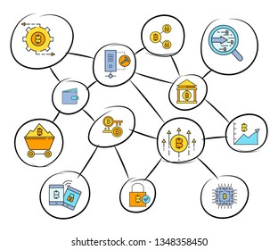 blockchain and bitcoin technology concept network in white background