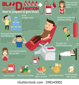blood donor or donation infographics element, how to prepare to give blood vector illustration.