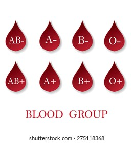 blood group symbol isolated