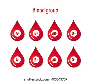 Blood group. Blood type. Icons. Vector illustration.