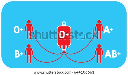 Blood Group Type Sign With Blank Space O Positive Donors Can Give