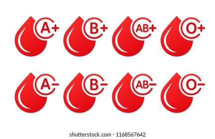 Blood group vector icons isolated on white. Drops of blood with blood type