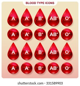 Blood type icons for infographics