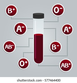 Blood types. Test tube with blood.