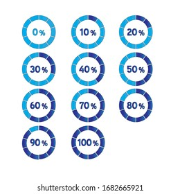 blue color circle percentage showing 0 to100%.ready to use for web design