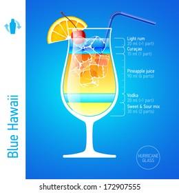 Blue Hawaii cocktail ingredients. Vector.