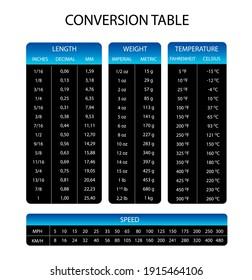 blue infographic Unit of measurement chart conversion table vector