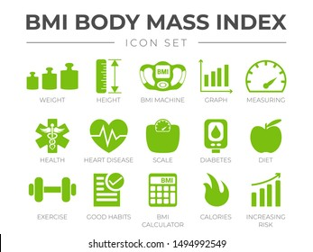 BMI Body Mass Index Icon Set. Weight, Height, BMI Machine, Graph, Measuring, Health, Heart Disease, Scale, Diabetes, Diet, Exercise, Habits, BMI Calculator, Calories, Risk Icons.