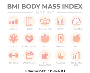 BMI Body Mass Index Round Outline Icon Set of Weight, Height, BMI Machine, Graph, Measuring, Health, Heart Disease, Scale, Diabetes, Diet, Exercise, Habits, BMI Calculator, Calories, Risk Icons